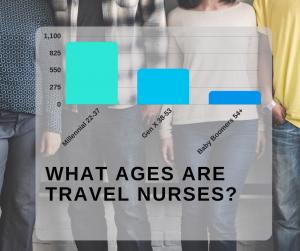 Age effect travel nurse job prospects